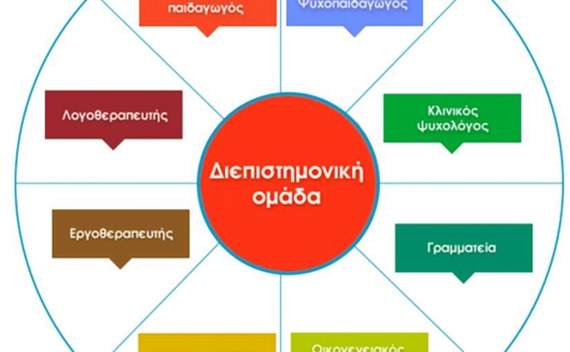 Ο ρόλος της Διεπιστημονικής Ομάδας