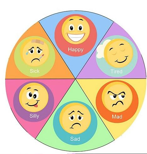 Συναισθηματική Ευελιξία