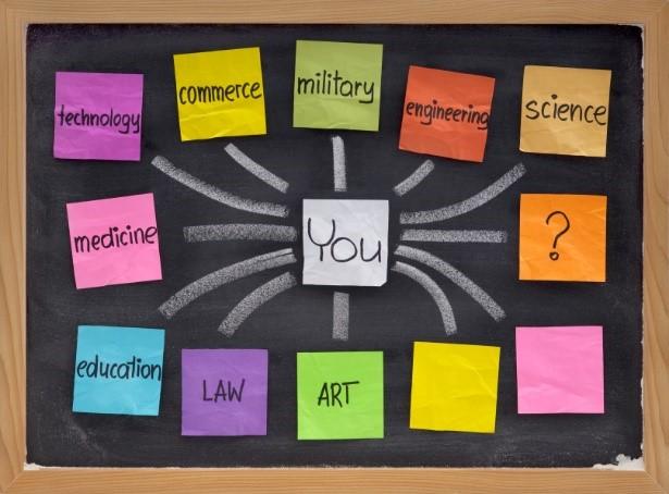 «Πως θα με βοηθήσει ο Επαγγελματικός Προσανατολισμός να επιλέξω το μελλοντικό μου επάγγελμα;»